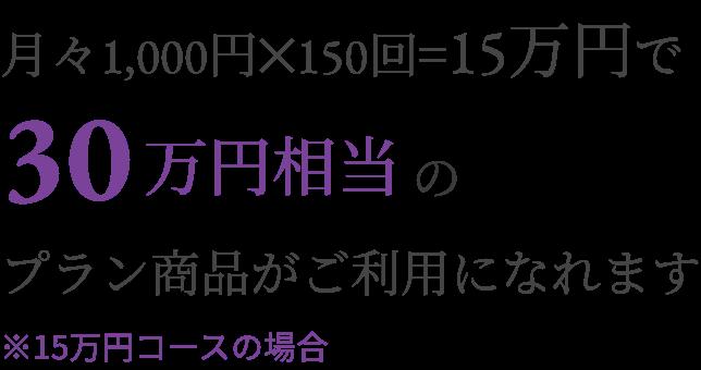 月々1,000円✕150回=15万円で300,000円分のプラン商品がご利用になれます。※15万円コースの場合